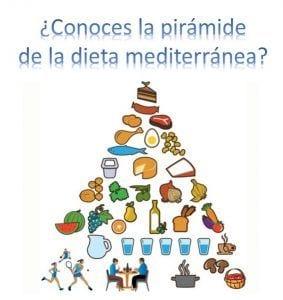 ¿Qué es la dieta mediterránea?